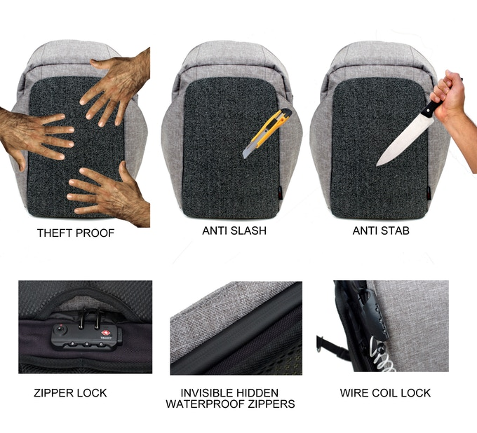 avoid getting robbed by using anti theft backpack